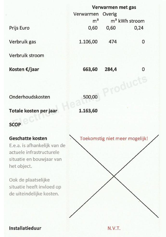 Verwarmingskosten aardgas