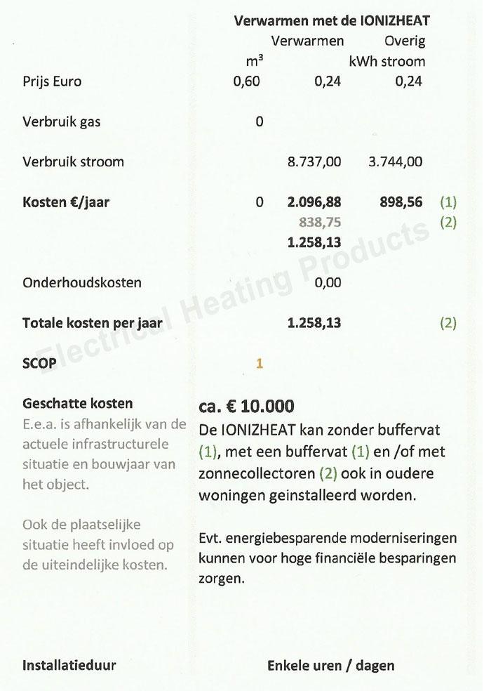Verwarmingskosten mer de IONIZHEAT